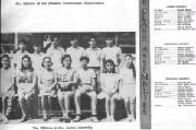 First appointed junior council officers, Aug 1971